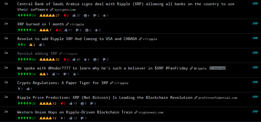 ripple hírek árfolyam 1