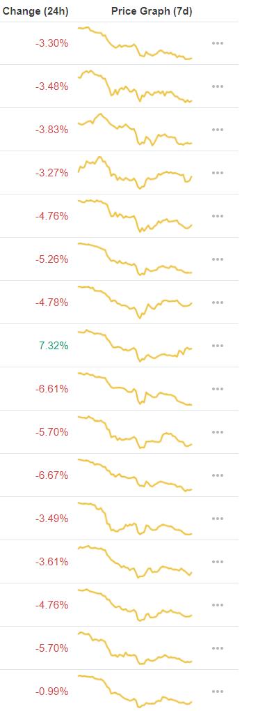 Hogyan profitálnak a kereskedők akkor is, ha a Bitcoin árfolyama stagnál vagy zuhan?
