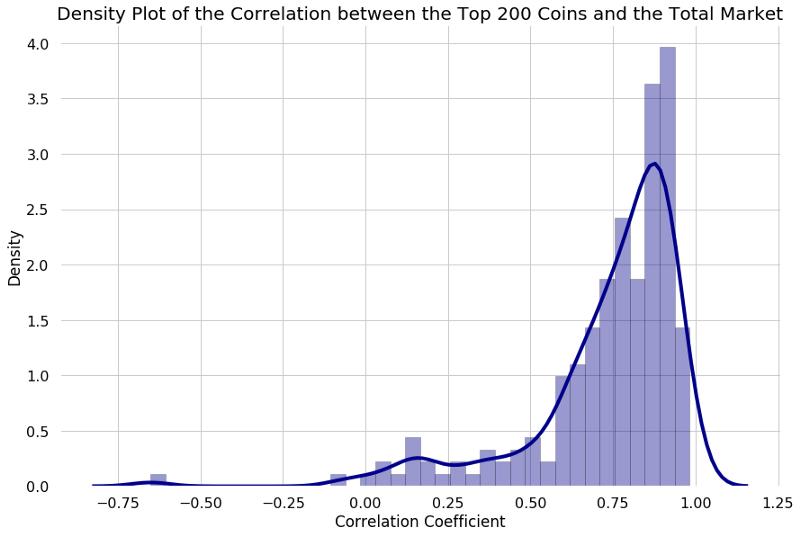 hány litecoin egy bitcoinben)
