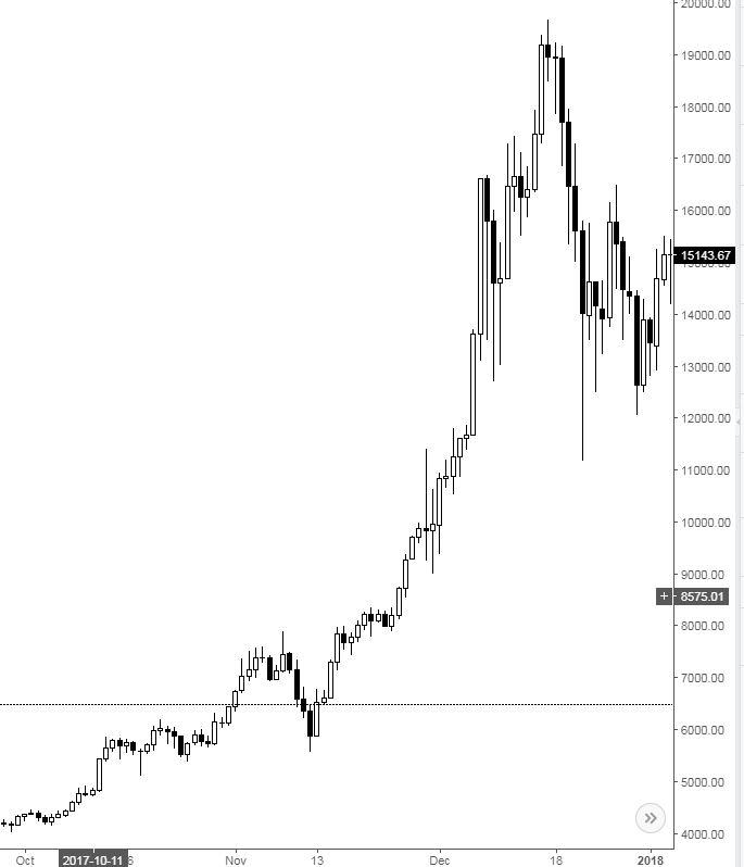 bitcoin usd piac bennfentes legjobb ios bitcoin wallet 2021