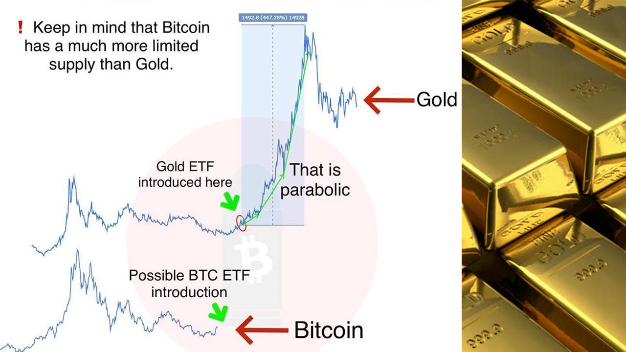 nyomon lehet követni a bitcoin transzfert