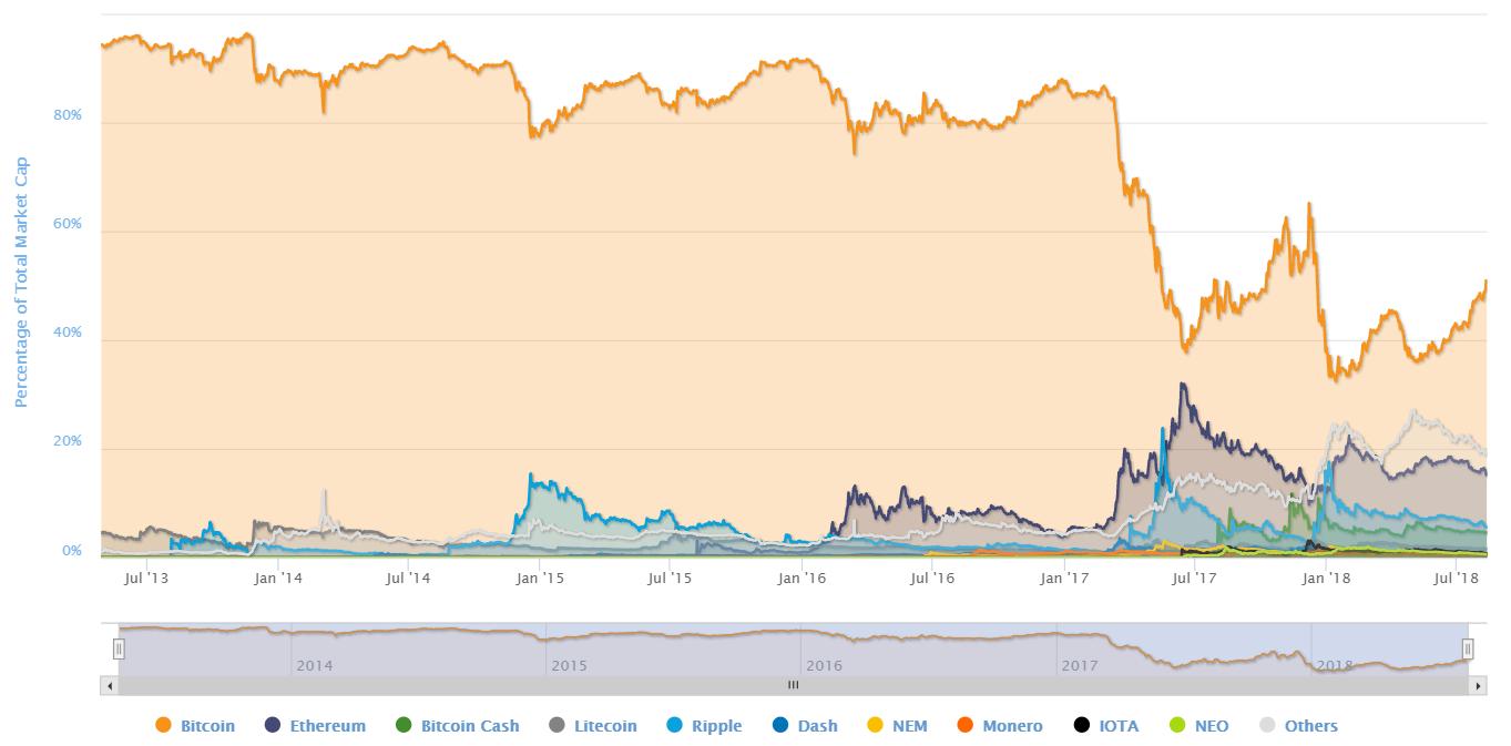 bitcoin ma lehet keresni