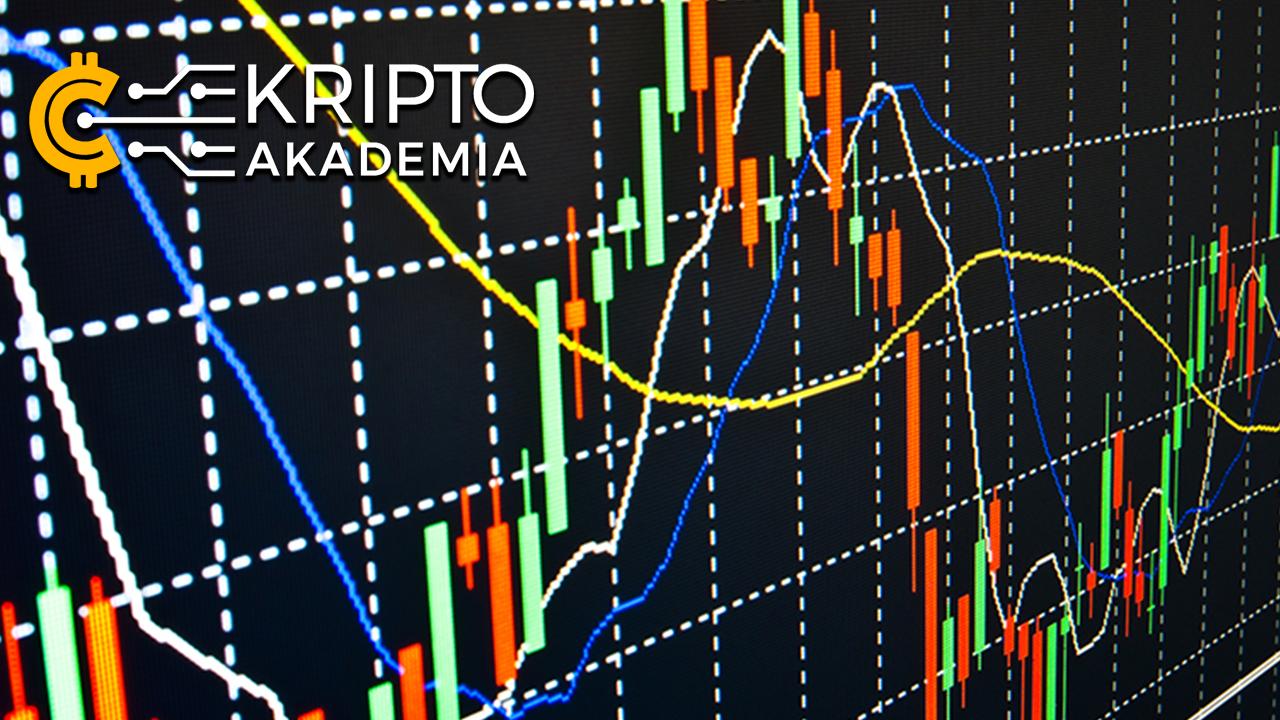 crypto kereskedési technikai elemzés)