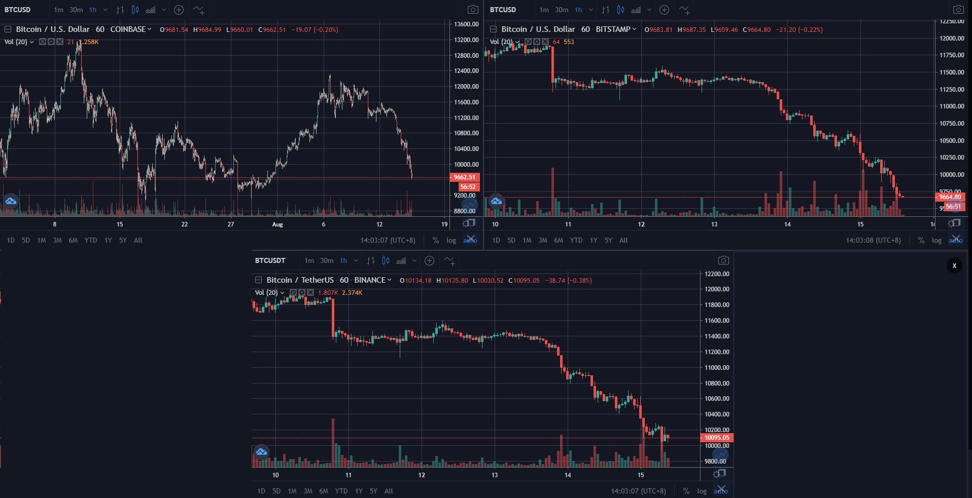Bitcoin vásárlás | bitcoinképzés