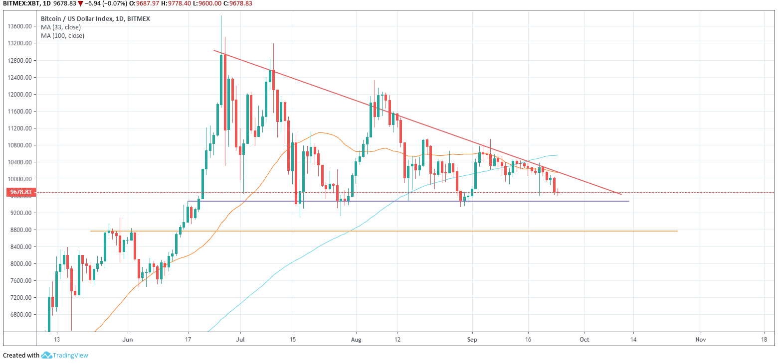 hogyan kereskednek a bitcoin-on bitcoin bányászat 10 gh s
