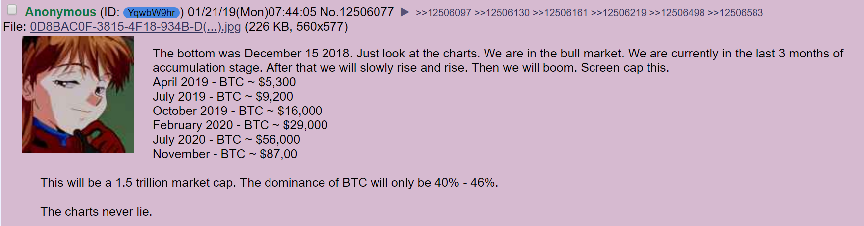 bitcoin reddit piac)