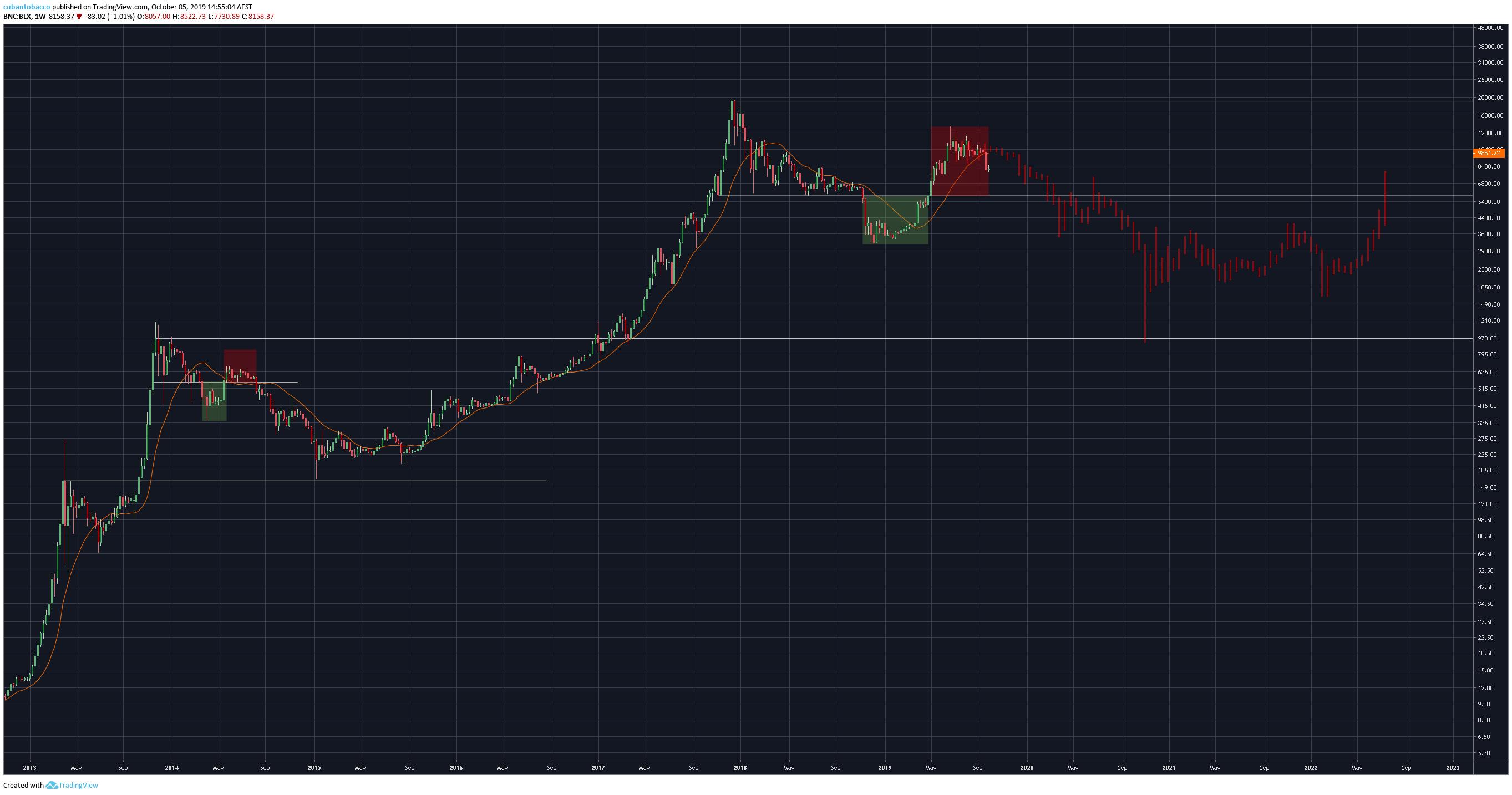 bitcoin lóverseny