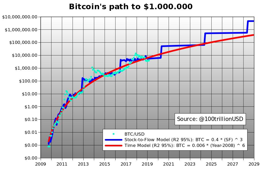 hogyan készítsünk papír bitcoin pénztárcáját