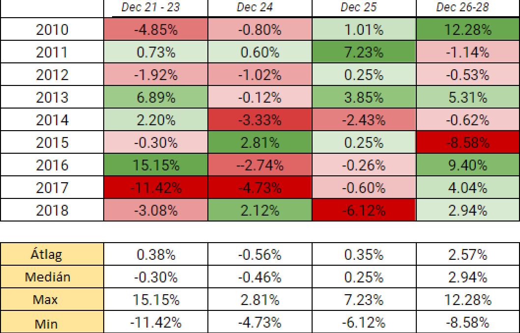 bitcoin rate predikció)