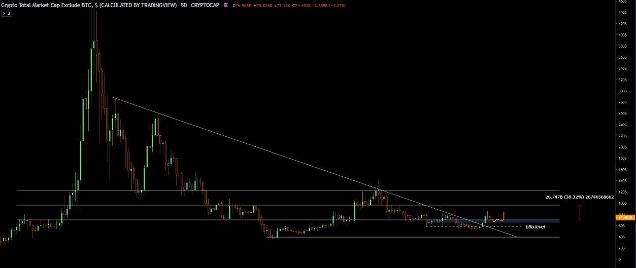 bitcoin elemzési piac milyen brókerek kereskednek bitcoin futures