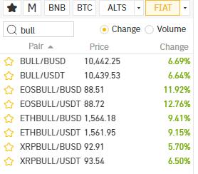 Bitcoin 3x tőkeáttétel etf