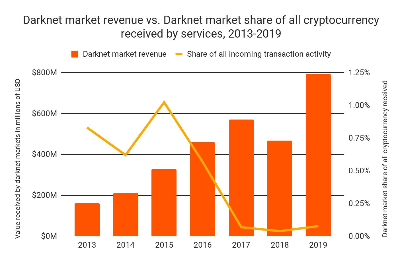miért nem működik most a helyi bitcoin