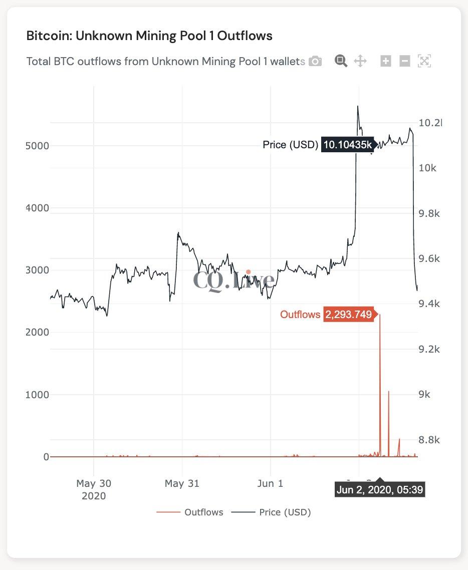 Létezik kockázatkezelt Bitcoin mánia? - Opciós Tőzsdei Kereskedés