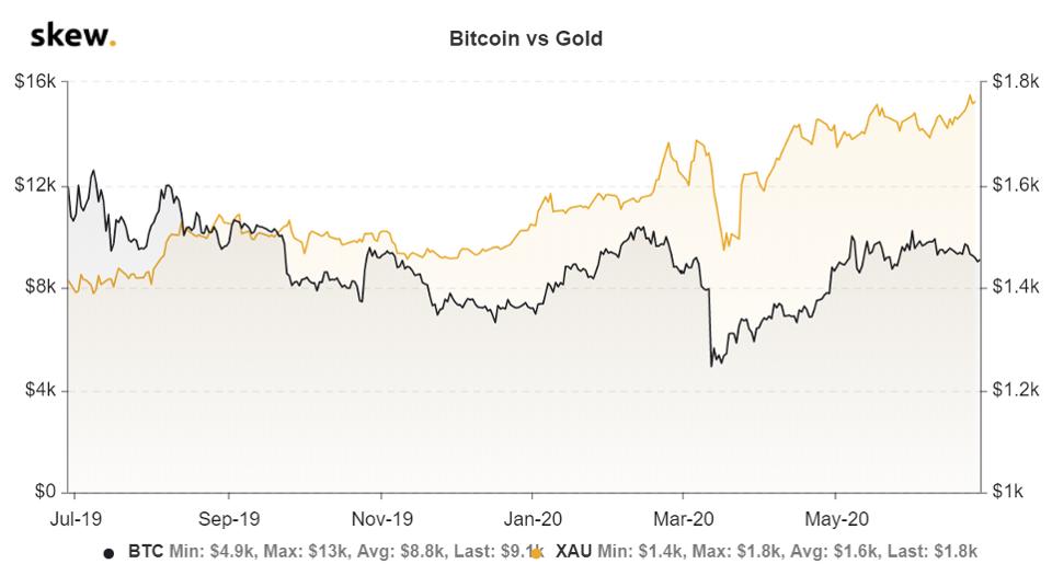 bitcoin lánc szkript