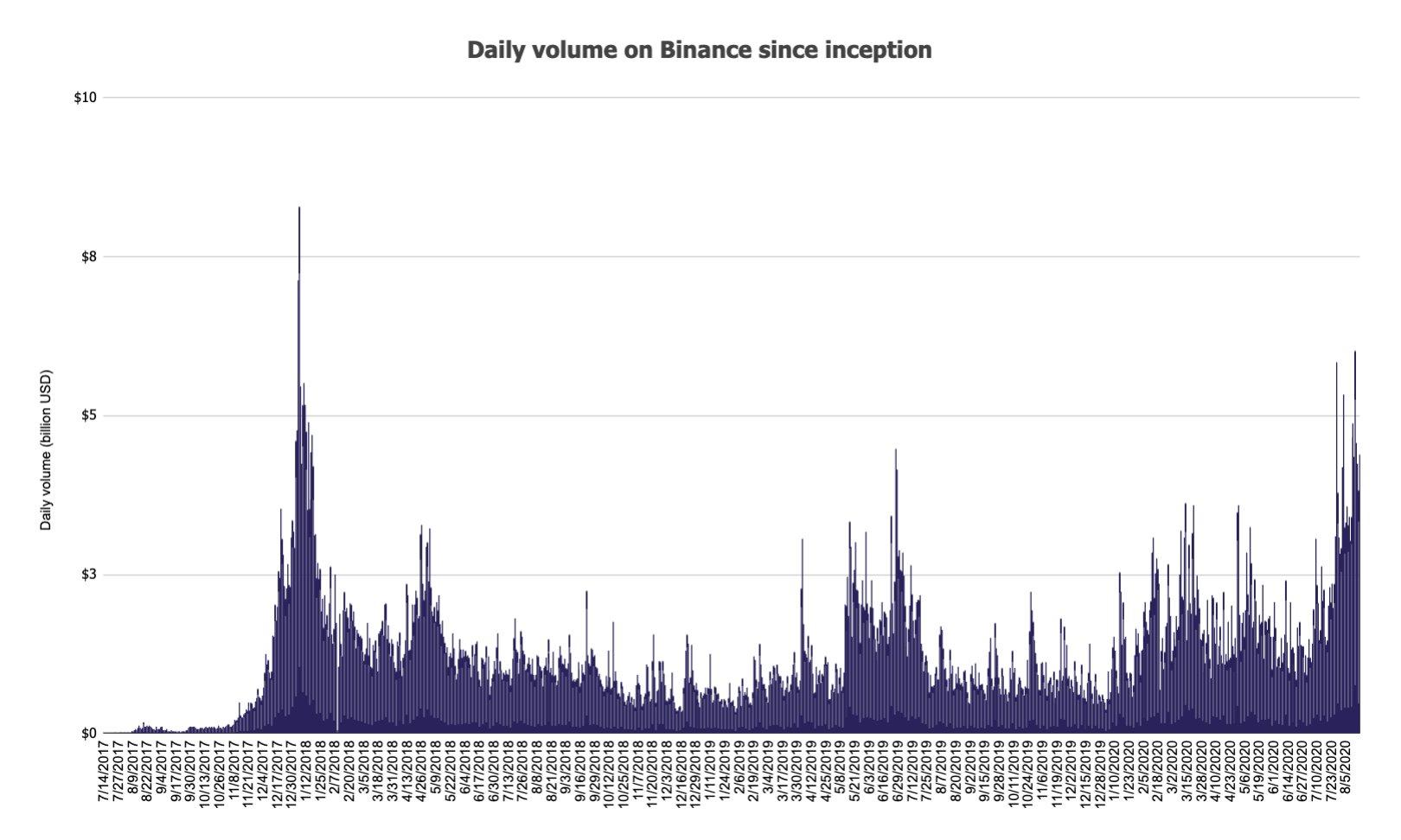 meddig tart 1 bitcoin megszerzése