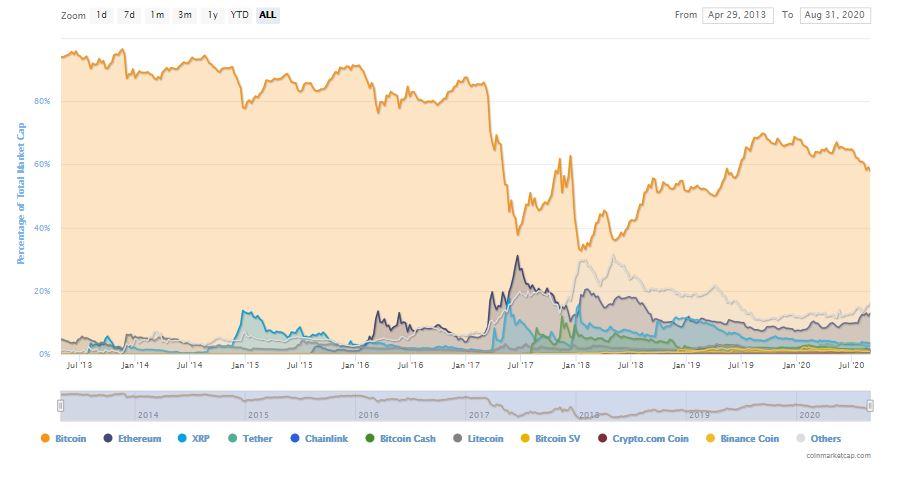 elon musk btc profit andamento bitcoin usd