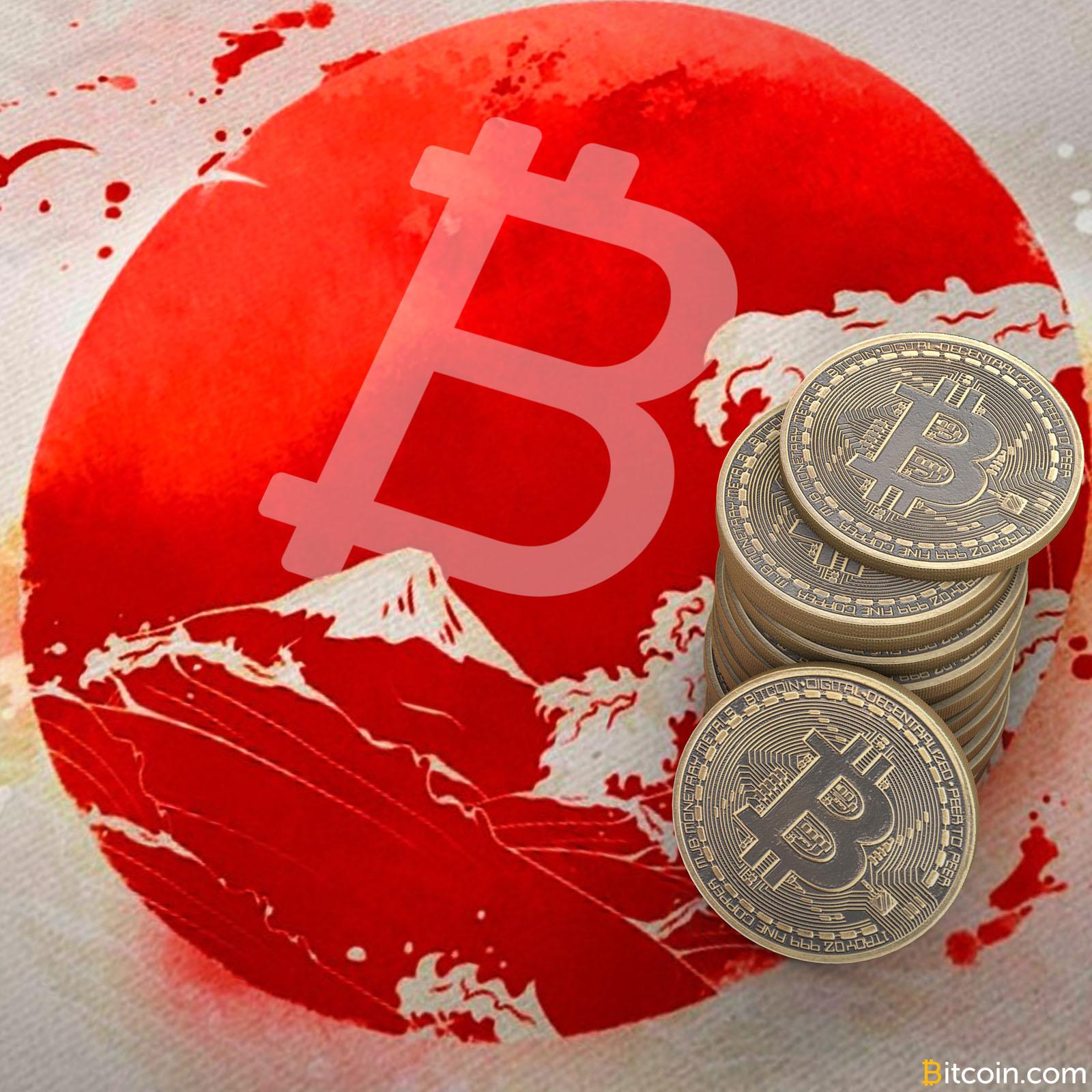 bitcoin tradingview elemzés