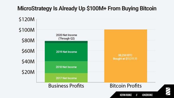 vállalatok kereskedelmi bitcoin a piac oracle bitcoin