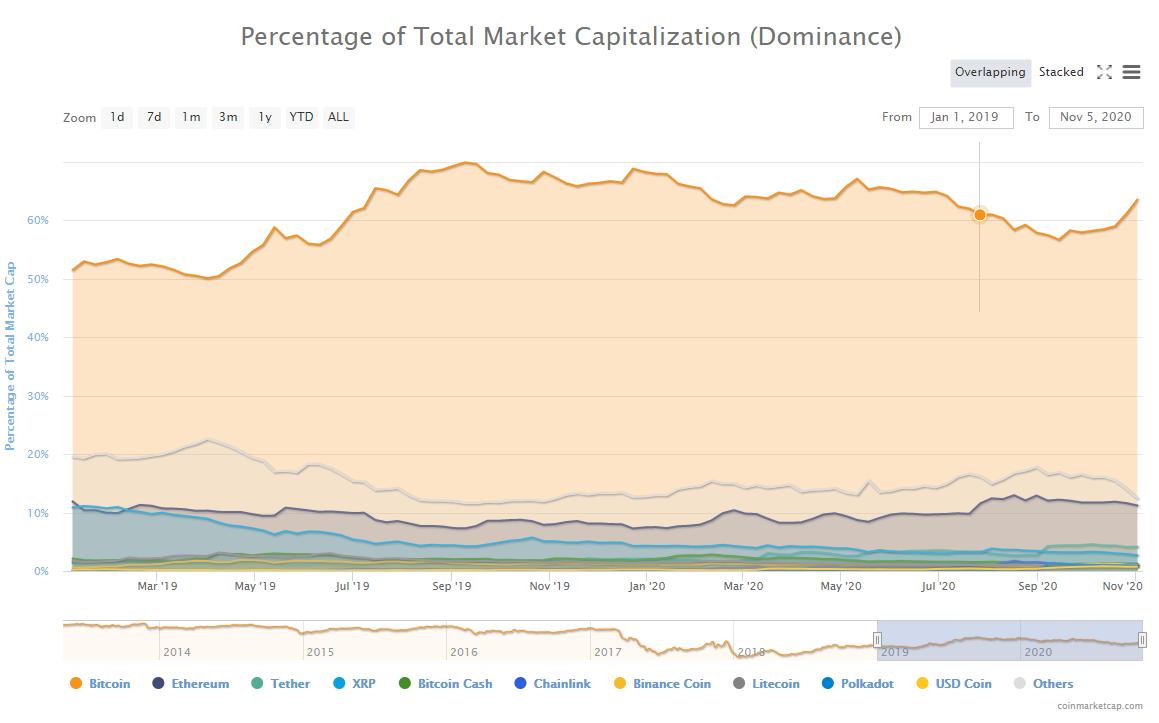btc uralja dea jelentés bitcoin használt kereskedelmi alapú pénzmosás