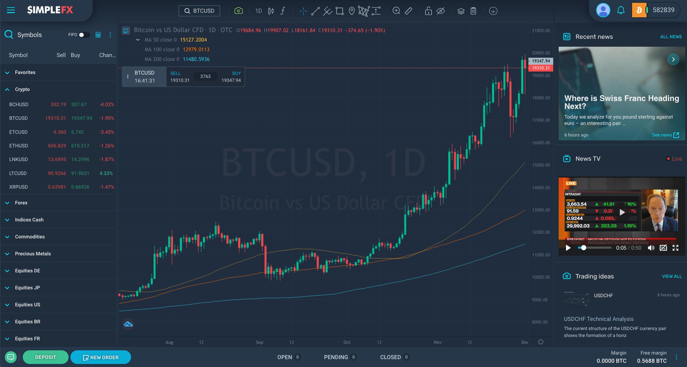 tudsz kereskedni a bitcoin forex-en bitcoin számjegyek