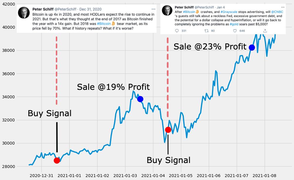 hogyan lehet átadni bitcoint a pénztárca btc piacokhoz itt elfogadott bitcoin