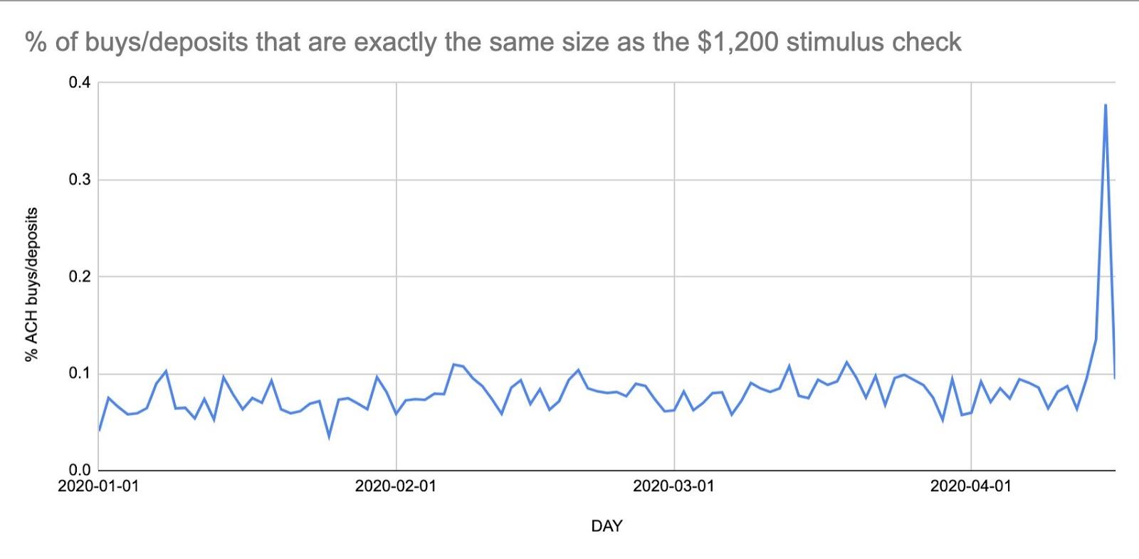 cboe bitcoin határidős piac