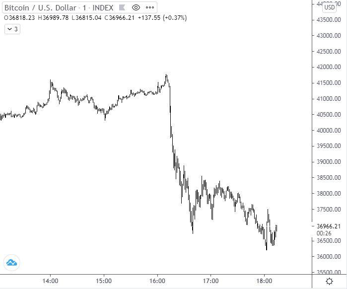 bnb btc kereskedési nézet a bitcoin hétvégén kereskednek